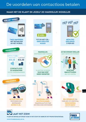 Infographic_hoe_en_waarom_contactloos_betalen_mix
