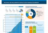 kop-infographic-contactloos-betalen-steeds-populairder